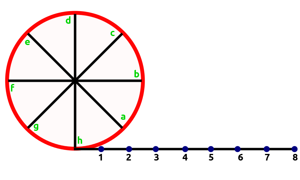 Draw_an_Involute_Curve_From_a_Given_Circle-5