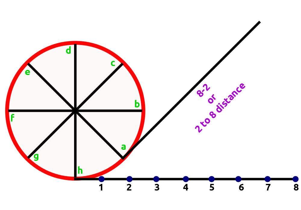 Draw_an_Involute_Curve_From_a_Given_Circle-6