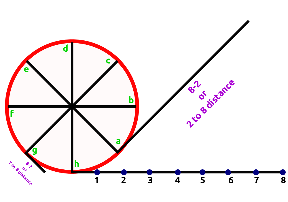 Draw_an_Involute_Curve_From_a_Given_Circle-7